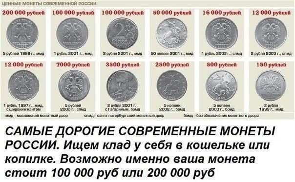 Самые дорогие монеты современной россии цены и